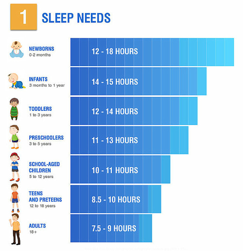 Hours Of Sleep For Teen 111